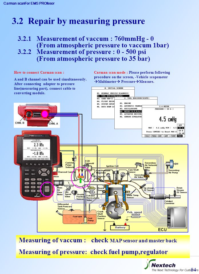 Carman scanFor EMS PROfesor 84 3.2 Repair by measuring pressure How to connect Carman scan : A and B channel can be used simultaneously. After connect