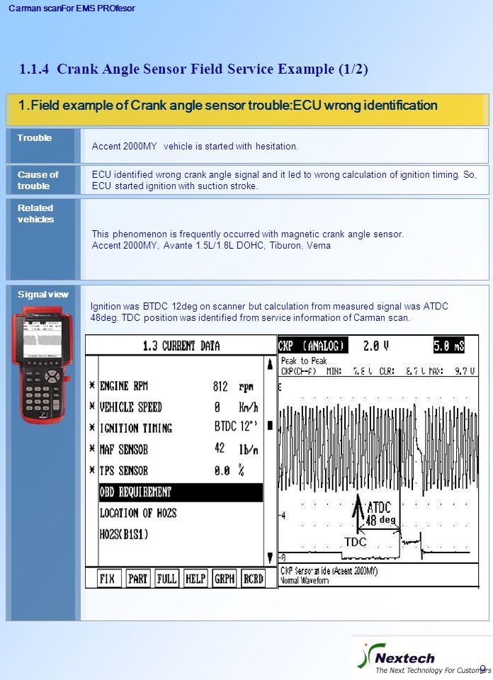 Carman scanFor EMS PROfesor 9 1.Field example of Crank angle sensor trouble:ECU wrong identification Cause of trouble ECU identified wrong crank angle