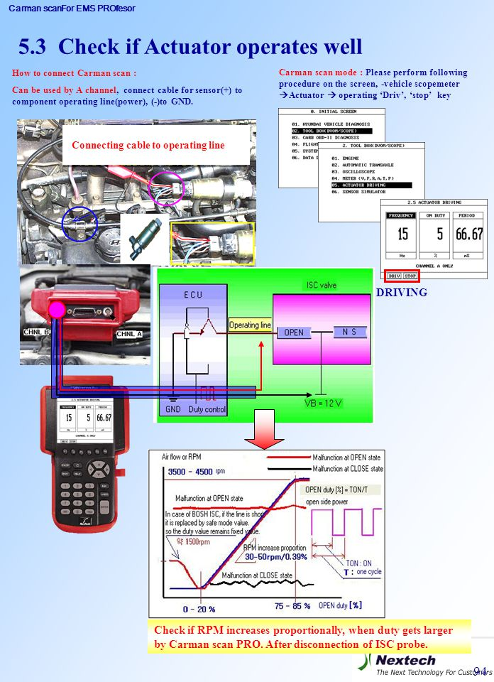 Carman scanFor EMS PROfesor 94 How to connect Carman scan : Can be used by A channel, connect cable for sensor(+) to component operating line(power),