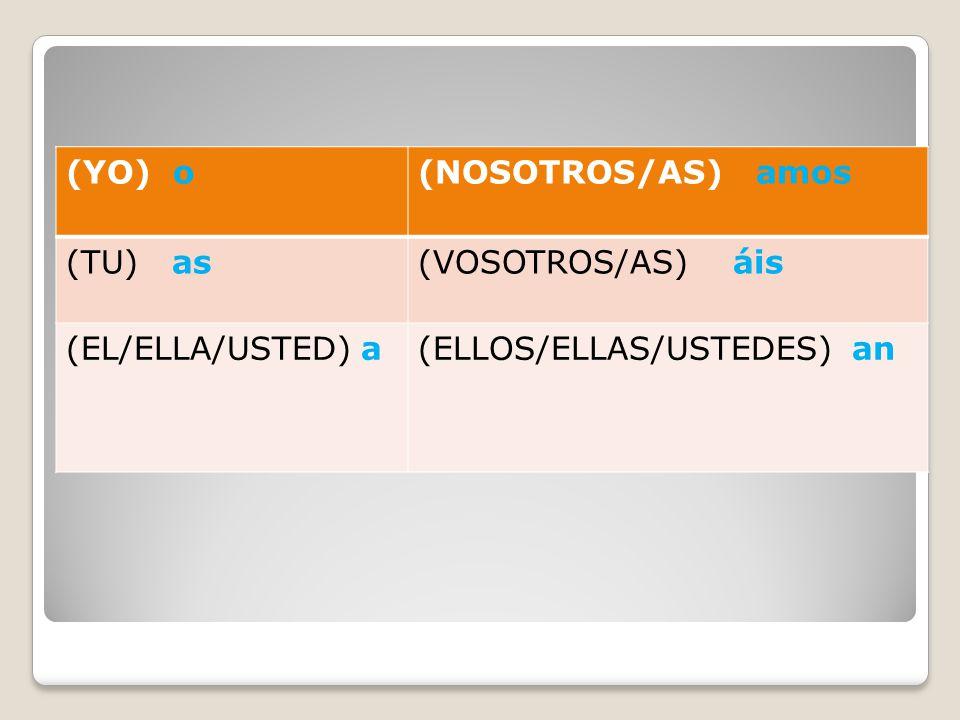 (YO) o(NOSOTROS/AS) amos (TU) as(VOSOTROS/AS) áis (EL/ELLA/USTED) a(ELLOS/ELLAS/USTEDES) an