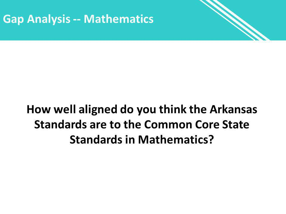 Gap Analysis -- Mathematics How well aligned do you think the Arkansas Standards are to the Common Core State Standards in Mathematics