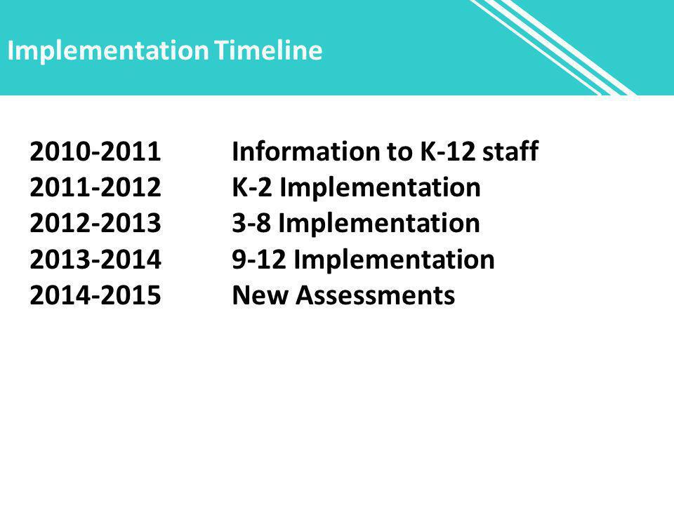 Implementation Timeline 2010-2011Information to K-12 staff 2011-2012K-2 Implementation 2012-20133-8 Implementation 2013-20149-12 Implementation 2014-2015New Assessments