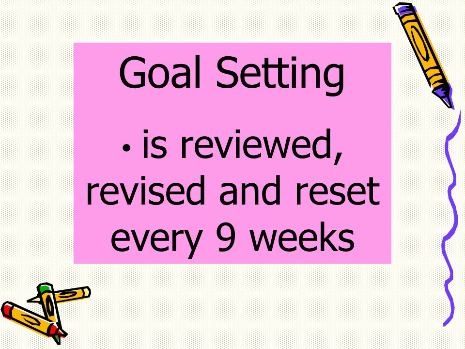 Goal Setting is reviewed, revised and reset every 9 weeks