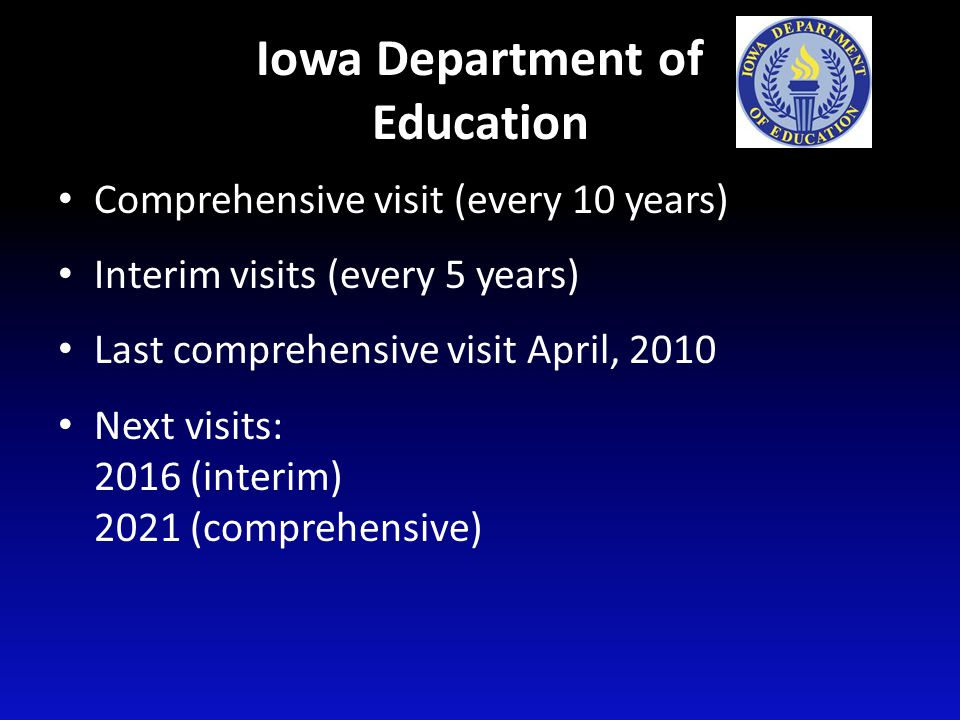 Iowa Department of Education Comprehensive visit (every 10 years) Interim visits (every 5 years) Last comprehensive visit April, 2010 Next visits: 201