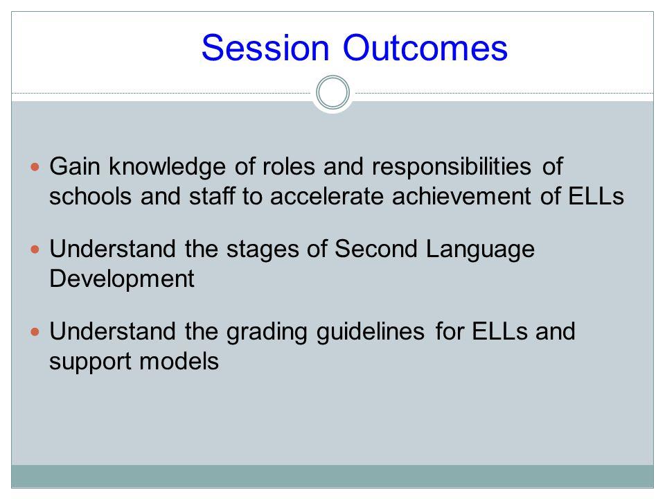 ESOL Program Instructional Models What instructional program models are used for ELLs?