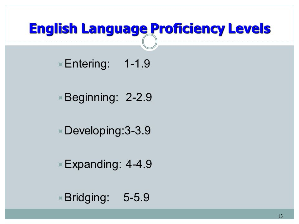 English Language Proficiency Levels  Entering:  Beginning:  Developing:3-3.9  Expanding:  Bridging:
