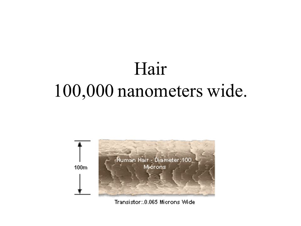 Hair 100,000 nanometers wide.