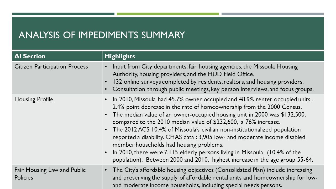 ANALYSIS OF IMPEDIMENTS SUMMARY AI SectionHighlights Citizen Participation Process Input from City departments, fair housing agencies, the Missoula Housing Authority, housing providers, and the HUD Field Office.