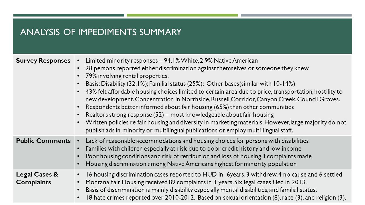ANALYSIS OF IMPEDIMENTS SUMMARY Survey Responses Limited minority responses – 94.1% White, 2.9% Native American 28 persons reported either discrimination against themselves or someone they knew 79% involving rental properties.