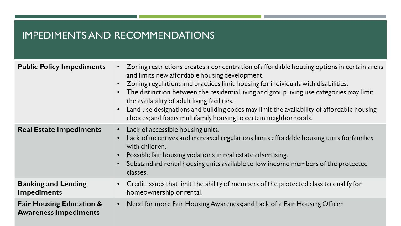 IMPEDIMENTS AND RECOMMENDATIONS Public Policy Impediments Zoning restrictions creates a concentration of affordable housing options in certain areas a
