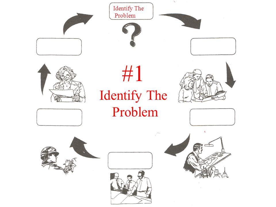 Identify The Problem #1 Identify The Problem