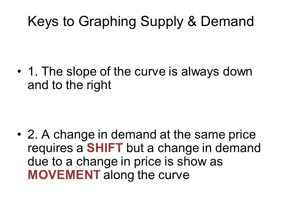 Keys to Graphing Supply & Demand 1. The slope of the curve is always down and to the right 2. A change in demand at the same price requires a SHIFT bu