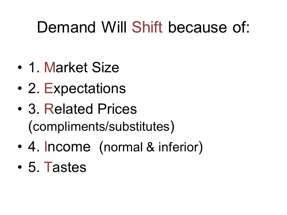 Demand Will Shift because of: 1. Market Size 2. Expectations 3. Related Prices ( compliments/substitutes ) 4. Income ( normal & inferior ) 5. Tastes