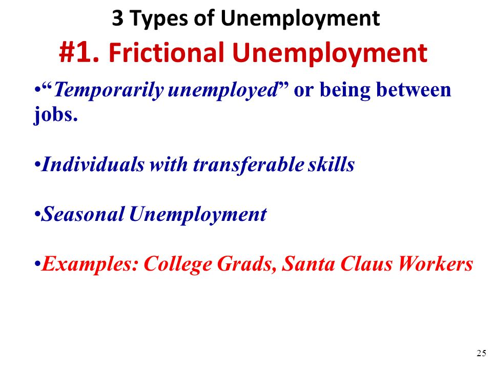 "3 Types of Unemployment #1. Frictional Unemployment ""Temporarily unemployed"" or being between jobs. Individuals with transferable skills Seasonal Unem"