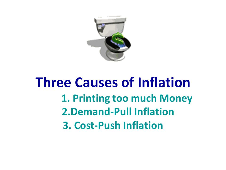 Three Causes of Inflation 1. Printing too much Money 2.Demand-Pull Inflation 3. Cost-Push Inflation