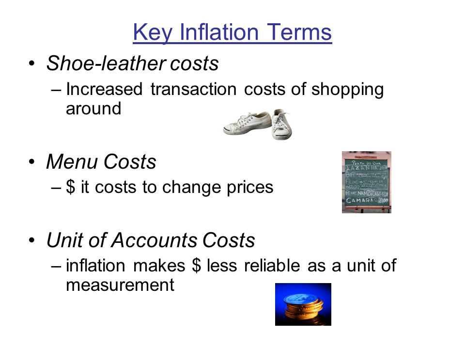 Key Inflation Terms Shoe-leather costs –Increased transaction costs of shopping around Menu Costs –$ it costs to change prices Unit of Accounts Costs