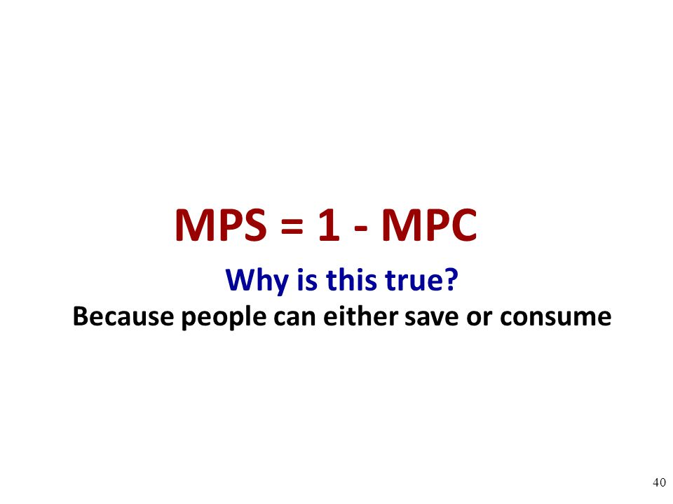 Why is this true? Because people can either save or consume 40 MPS = 1 - MPC
