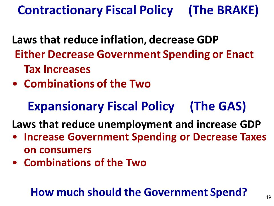 Laws that reduce inflation, decrease GDP Either Decrease Government Spending or Enact Tax Increases Combinations of the Two Contractionary Fiscal Poli