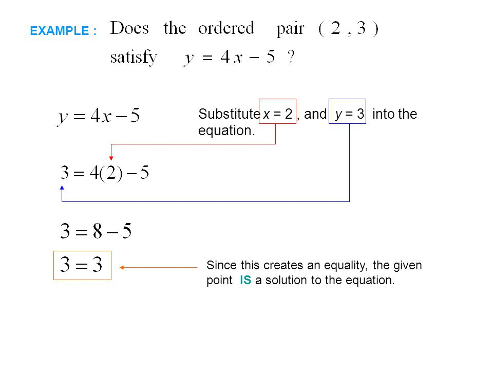 EXAMPLE : Substitute x = 2, and y = 3 into the equation. Since this creates an equality, the given point IS a solution to the equation.