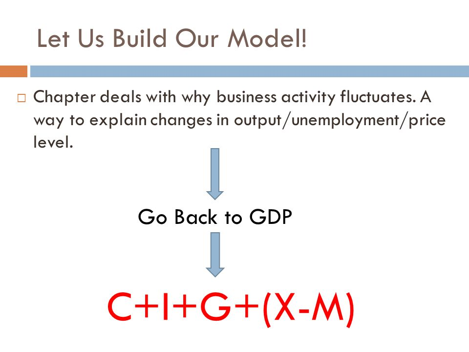 Let Us Build Our Model!  Chapter deals with why business activity fluctuates. A way to explain changes in output/unemployment/price level. Go Back to