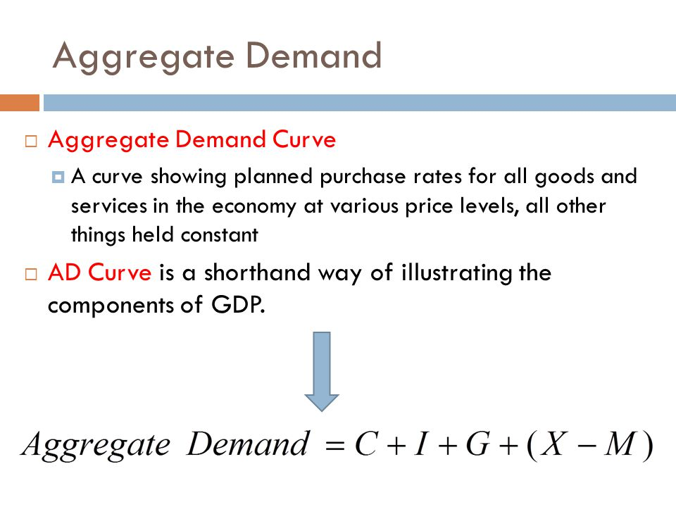 Aggregate Demand  Aggregate Demand Curve  A curve showing planned purchase rates for all goods and services in the economy at various price levels,
