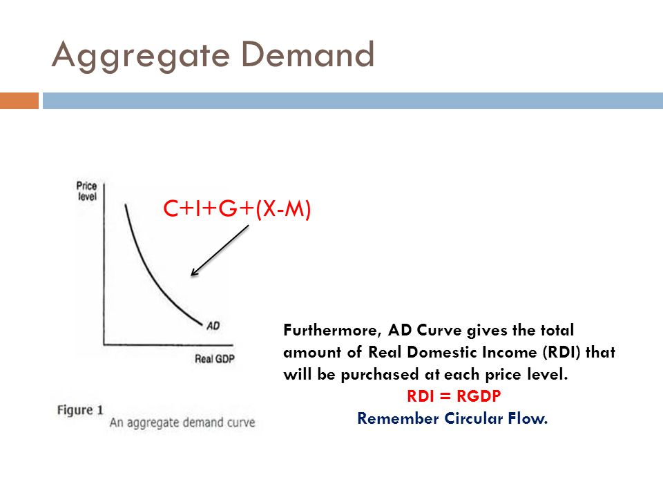 Aggregate Demand C+I+G+(X-M) Furthermore, AD Curve gives the total amount of Real Domestic Income (RDI) that will be purchased at each price level. RD