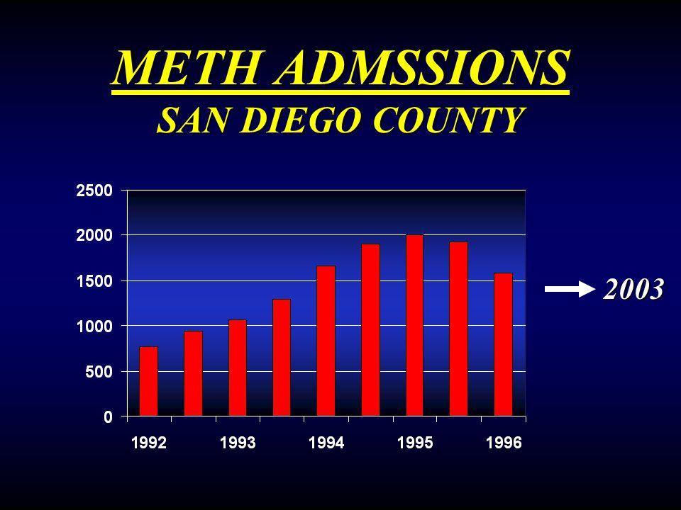 METH: MEDICAL COSTS CALIFORNIA HOSPITALIZATIONS 2003