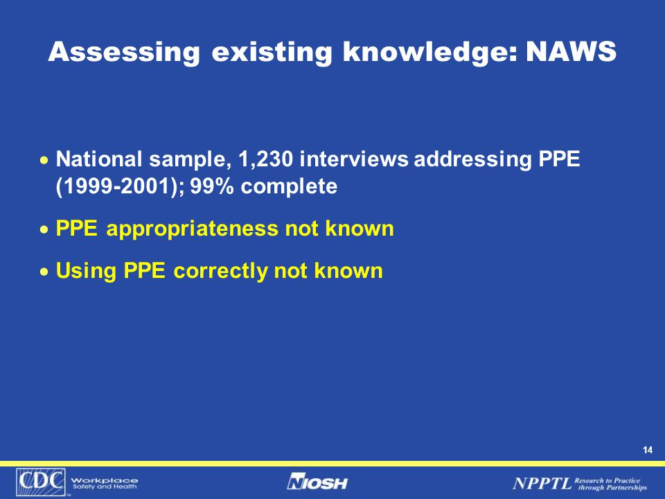 14 Assessing existing knowledge: NAWS  National sample, 1,230 interviews addressing PPE (1999-2001); 99% complete  PPE appropriateness not known  U