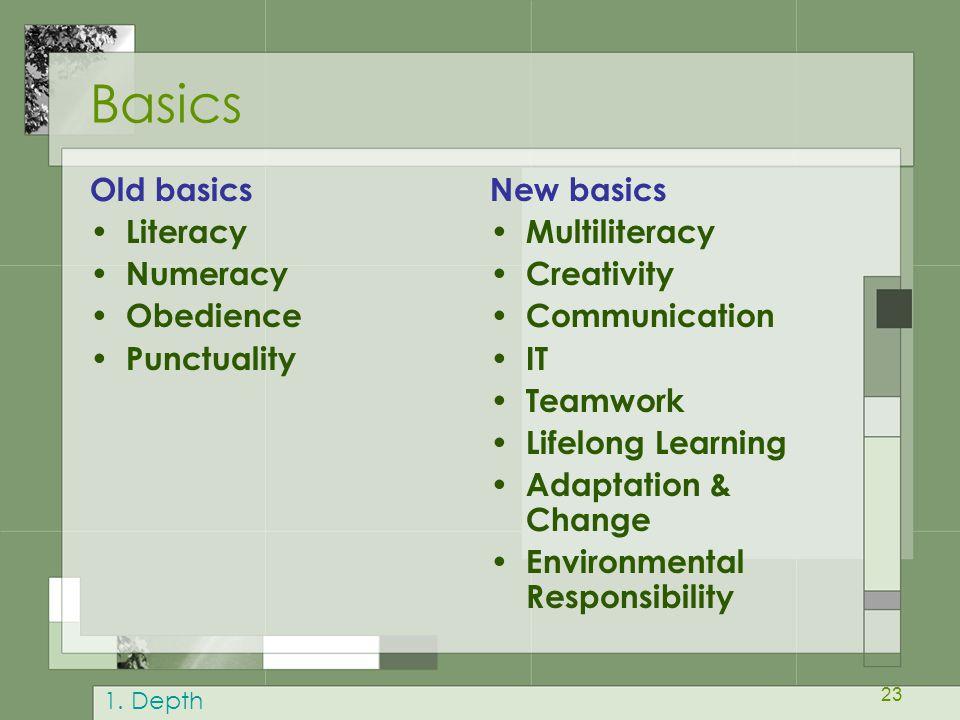 23 Basics Old basics Literacy Numeracy Obedience Punctuality New basics Multiliteracy Creativity Communication IT Teamwork Lifelong Learning Adaptatio