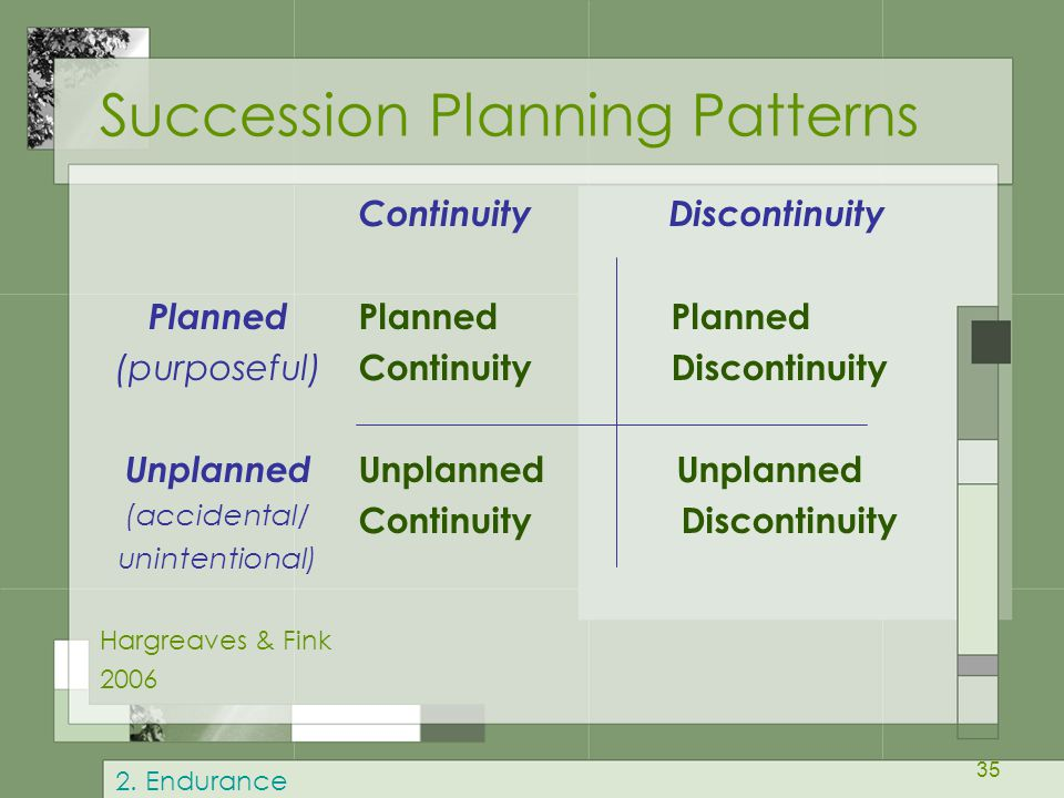 35 Succession Planning Patterns Planned (purposeful) Unplanned (accidental/ unintentional) Hargreaves & Fink 2006 Continuity Discontinuity Planned Continuity Discontinuity Unplanned Continuity Discontinuity 2.