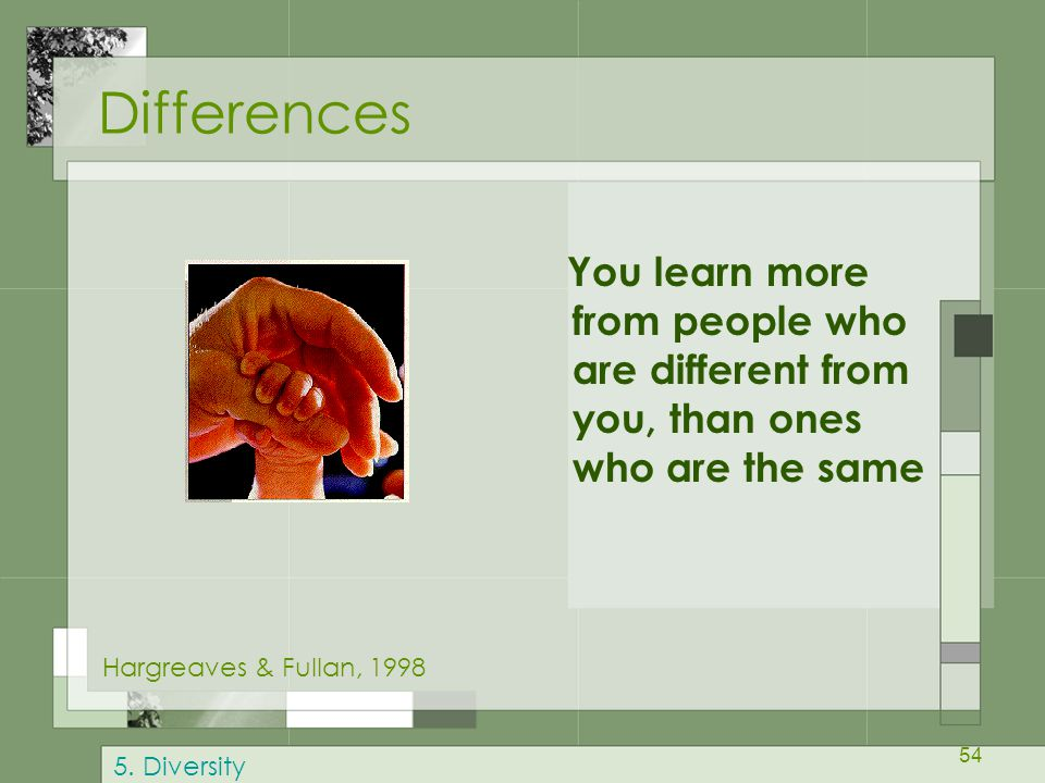 54 Differences You learn more from people who are different from you, than ones who are the same Hargreaves & Fullan, 1998 5. Diversity