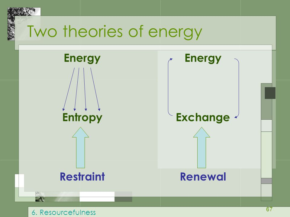 67 Two theories of energy Energy Entropy Restraint Energy Exchange Renewal 6. Resourcefulness
