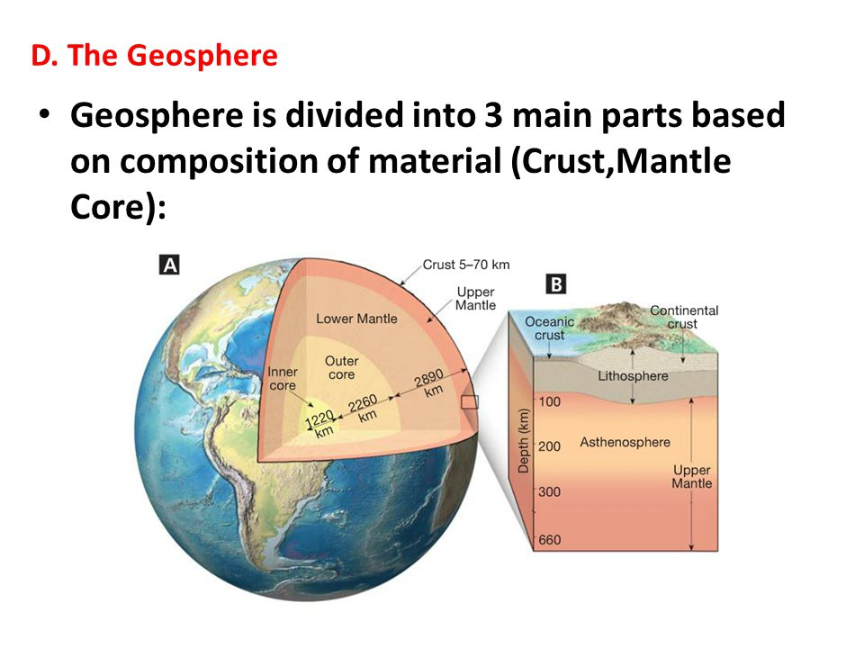 Geosphere is divided into 3 main parts based on composition of material (Crust,Mantle Core): D. The Geosphere