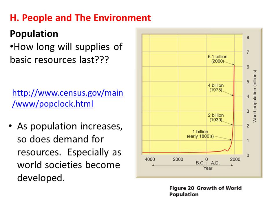 H. People and The Environment Population How long will supplies of basic resources last??? http://www.census.gov/main /www/popclock.html As population