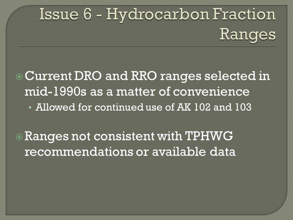  Current DRO and RRO ranges selected in mid-1990s as a matter of convenience Allowed for continued use of AK 102 and 103  Ranges not consistent with TPHWG recommendations or available data