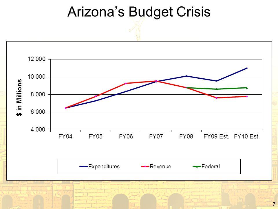 7 Arizona's Budget Crisis