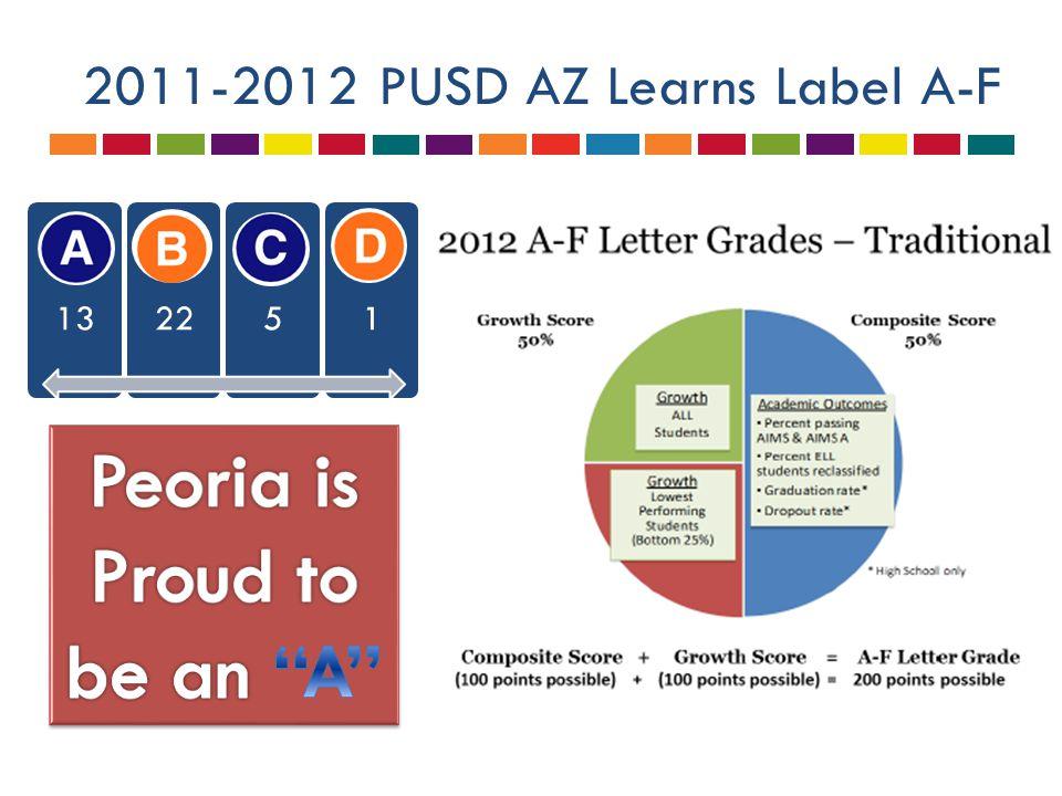 2011-2012 PUSD AZ Learns Label A-F 132251