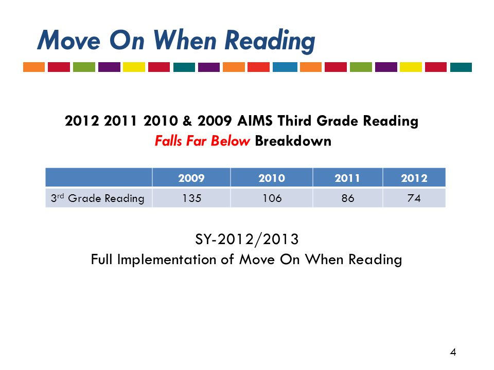 4 Move On When Reading & 2009 AIMS Third Grade Reading Falls Far Below Breakdown rd Grade Reading SY-2012/2013 Full Implementation of Move On When Reading