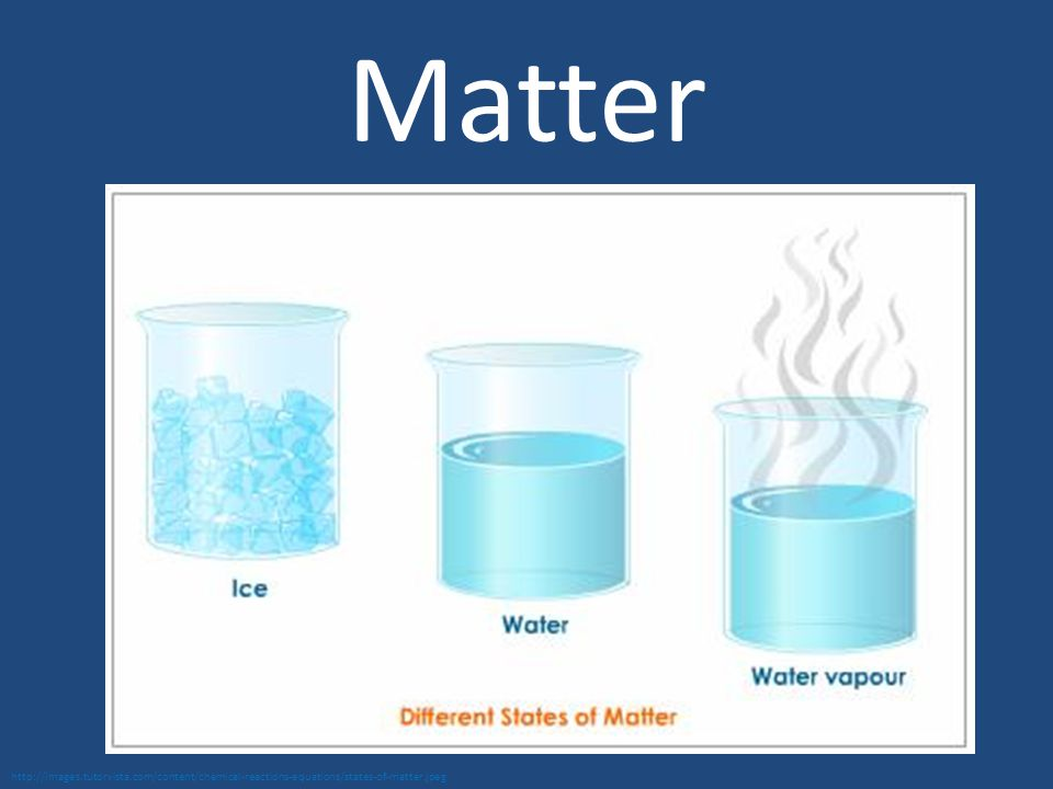 Matter http://images.tutorvista.com/content/chemical-reactions-equations/states-of-matter.jpeg