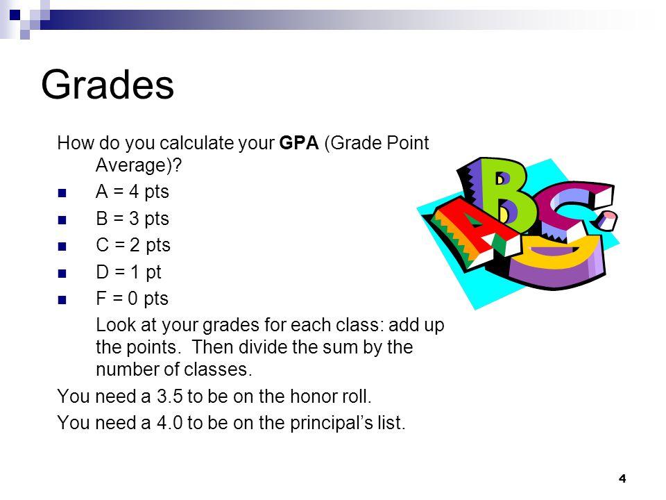 4 Grades How do you calculate your GPA (Grade Point Average)? A = 4 pts B = 3 pts C = 2 pts D = 1 pt F = 0 pts Look at your grades for each class: add