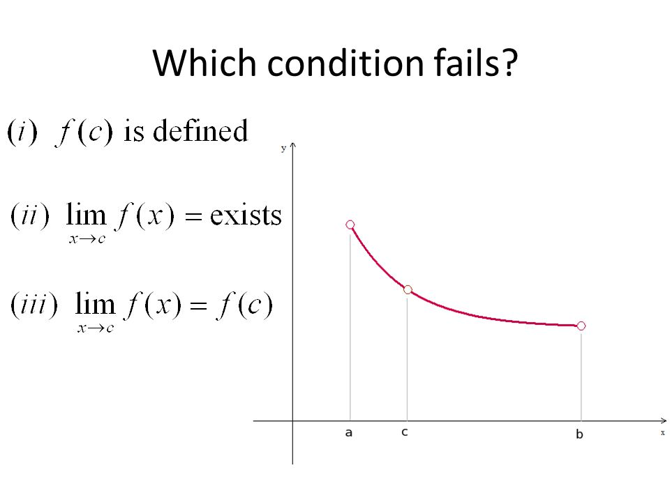 Which condition fails