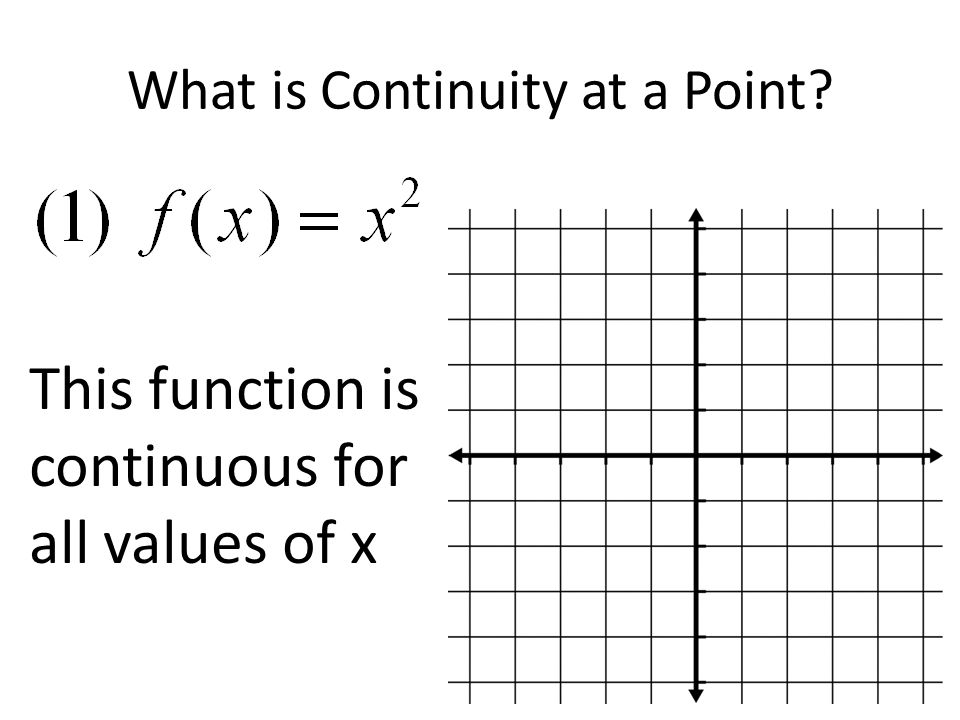 What is Continuity at a Point This function is continuous for all values of x