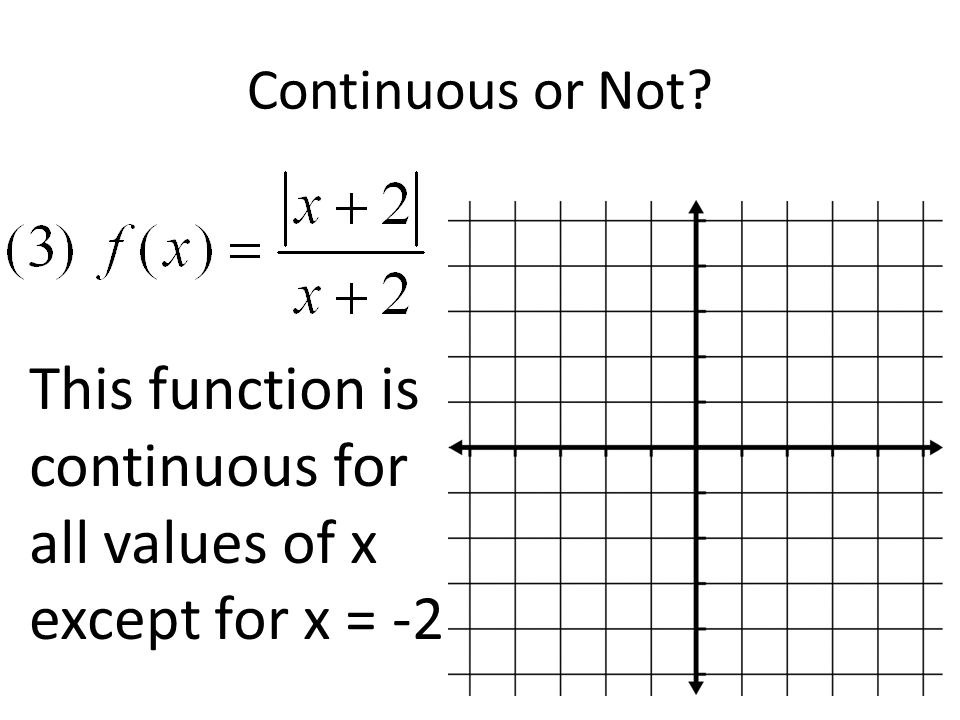 Continuous or Not This function is continuous for all values of x except for x = -2