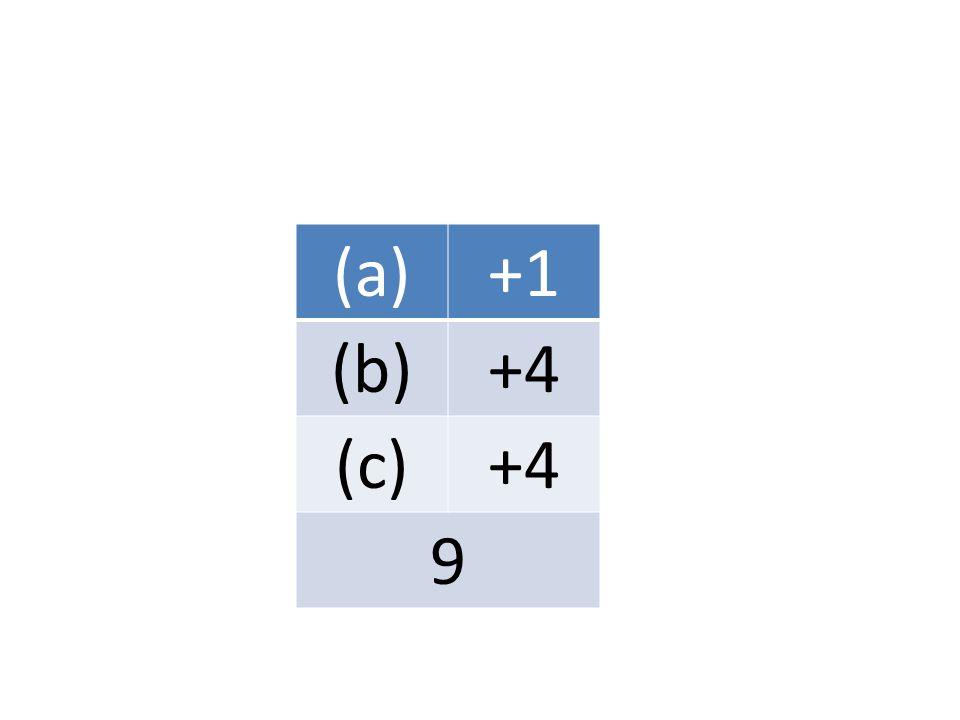 (a)+1 (b)+4 (c)+4 9