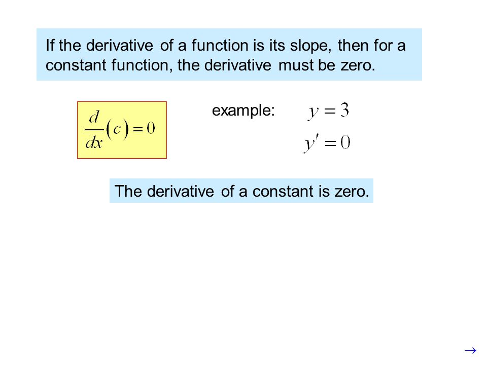 If the derivative of a function is its slope, then for a constant function, the derivative must be zero.