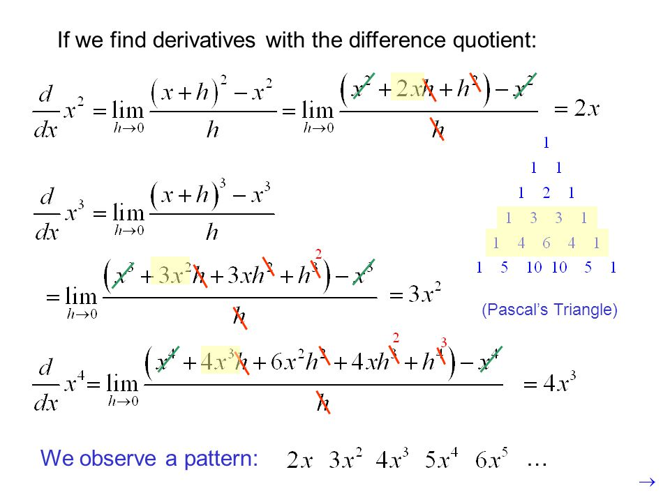 If we find derivatives with the difference quotient: (Pascal's Triangle) We observe a pattern: …