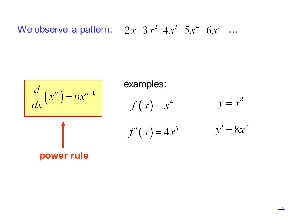 examples: constant multiple rule: When we used the difference quotient, we observed that since the limit had no effect on a constant coefficient, that the constant could be factored to the outside.