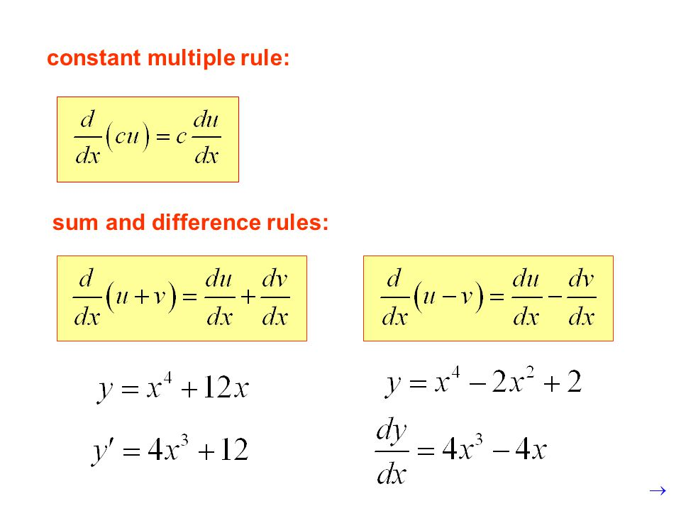 Example: Find the horizontal tangents of: Horizontal tangents occur when slope = zero.
