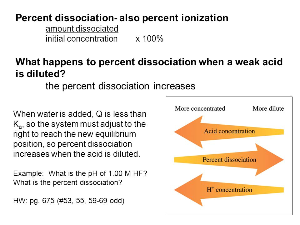 Percent dissociation- also percent ionization amount dissociated initial concentration x 100% What happens to percent dissociation when a weak acid is diluted.