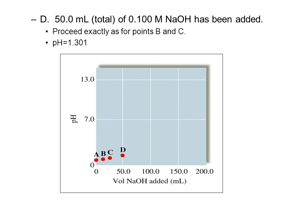 –D. 50.0 mL (total) of 0.100 M NaOH has been added. Proceed exactly as for points B and C. pH=1.301